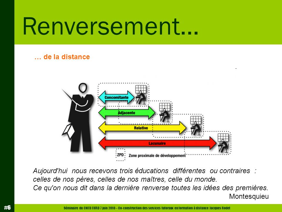 Renversement… … de la distance