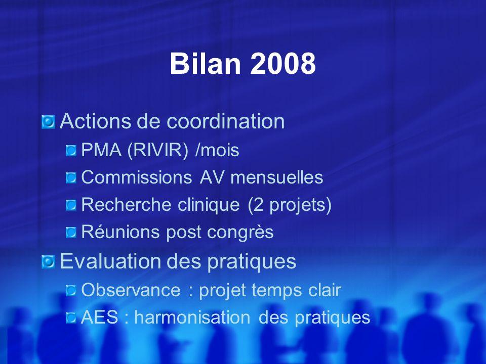 Bilan 2008 Actions de coordination Evaluation des pratiques