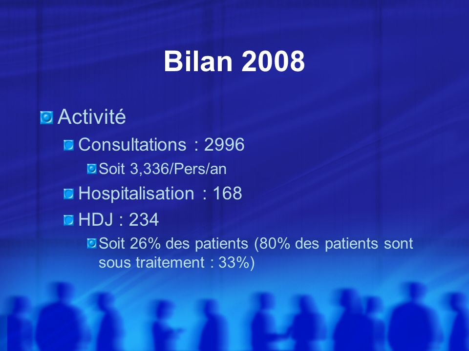 Bilan 2008 Activité Consultations : 2996 Hospitalisation : 168