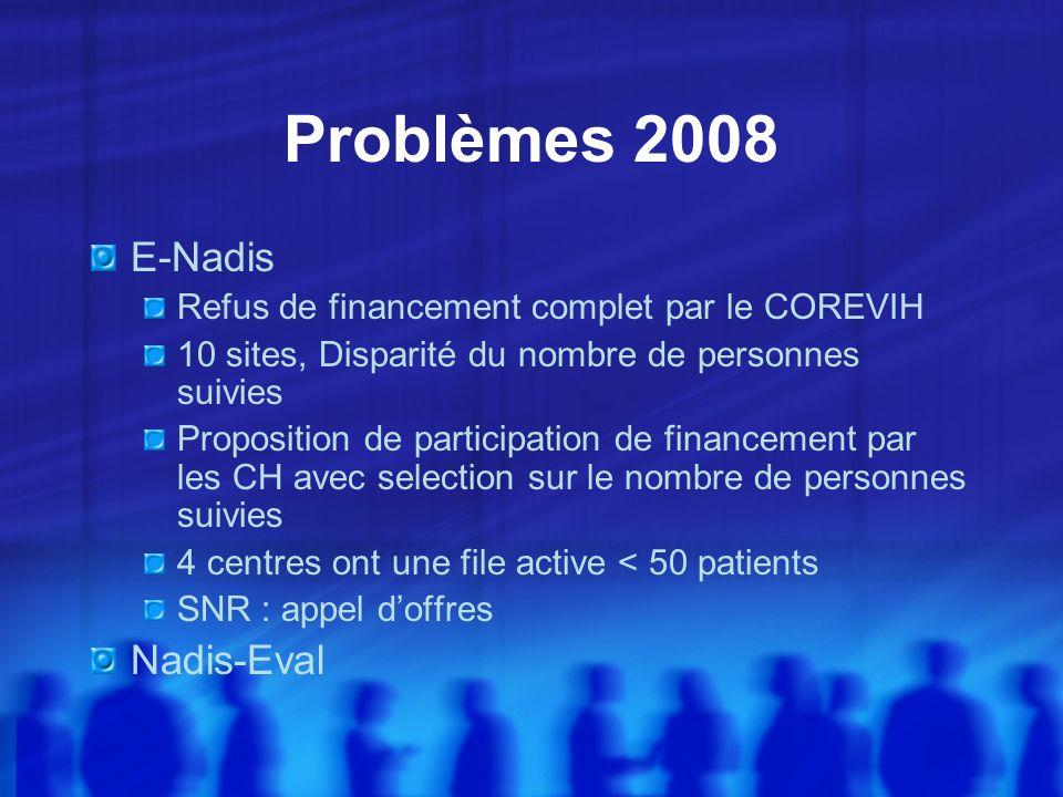 Problèmes 2008 E-Nadis Nadis-Eval