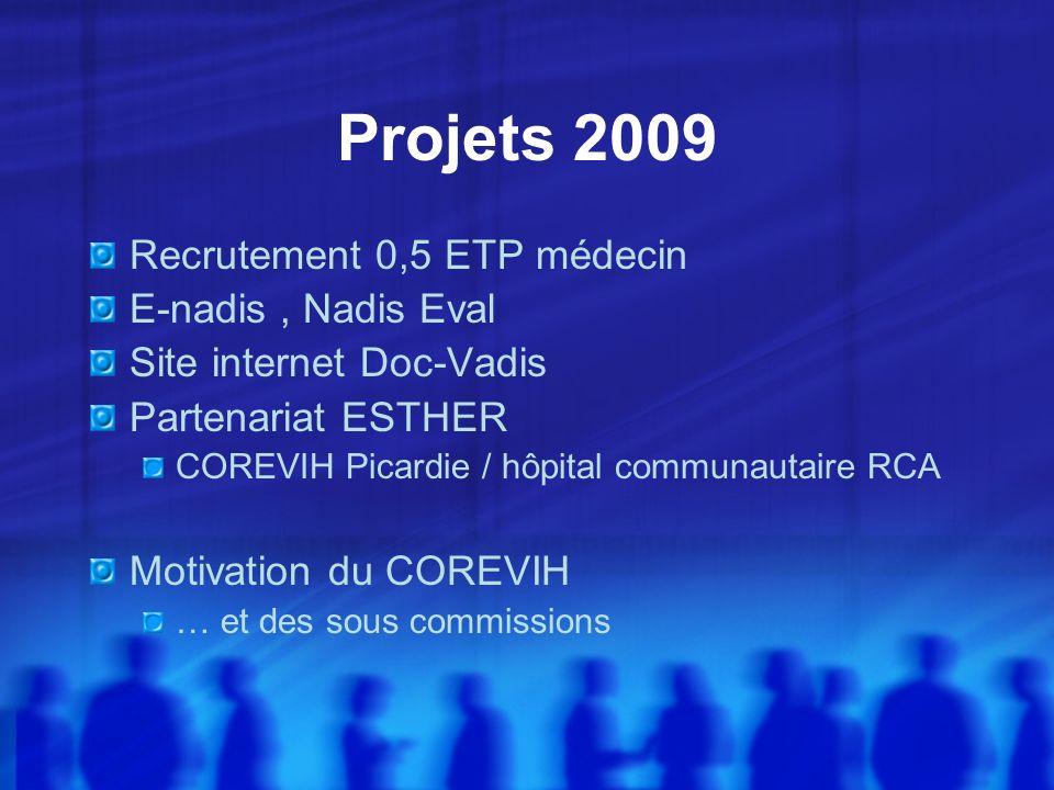 Projets 2009 Recrutement 0,5 ETP médecin E-nadis , Nadis Eval