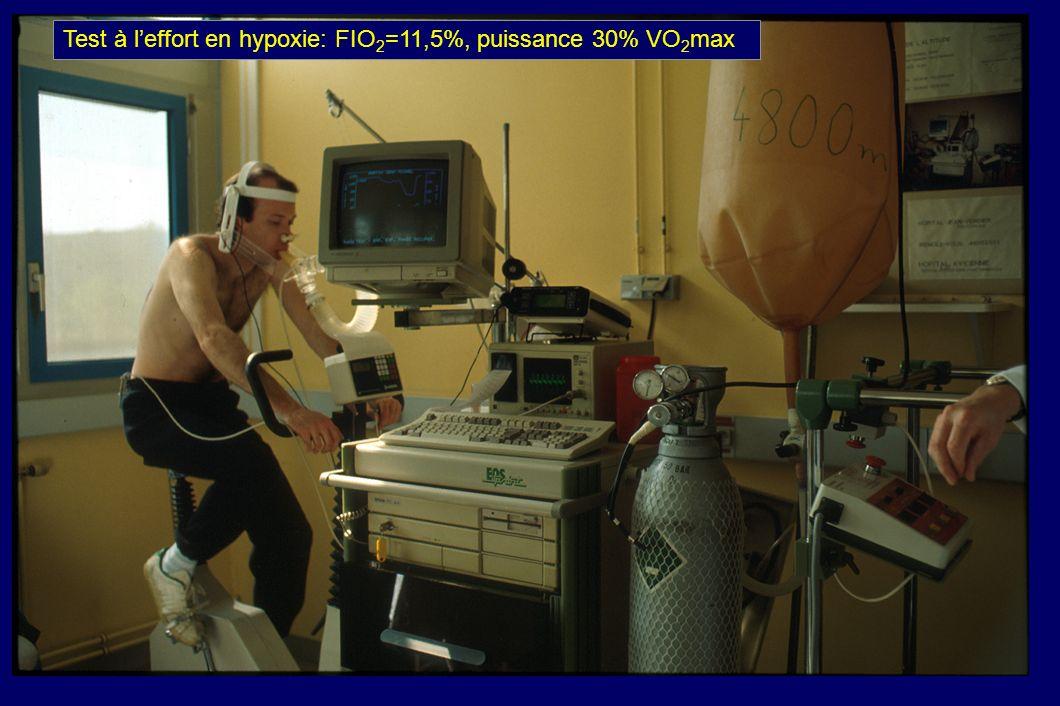 Test à l'effort en hypoxie: FIO2=11,5%, puissance 30% VO2max