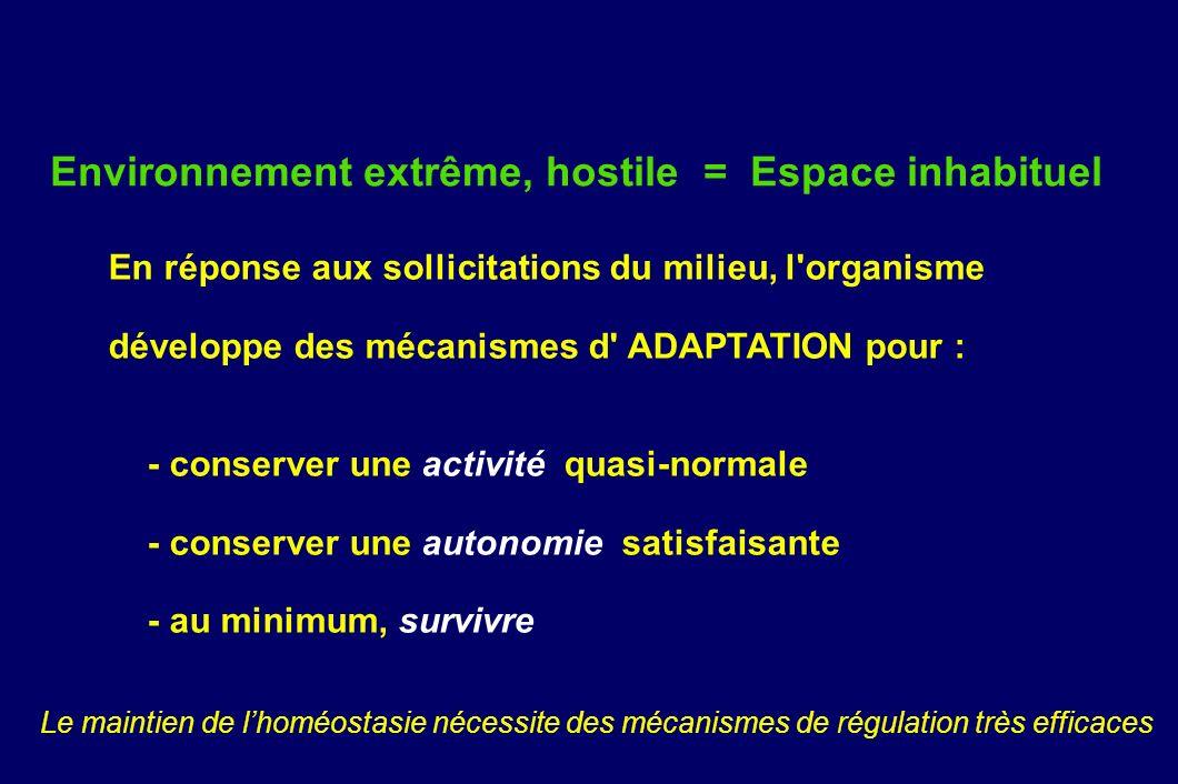 Environnement extrême, hostile = Espace inhabituel