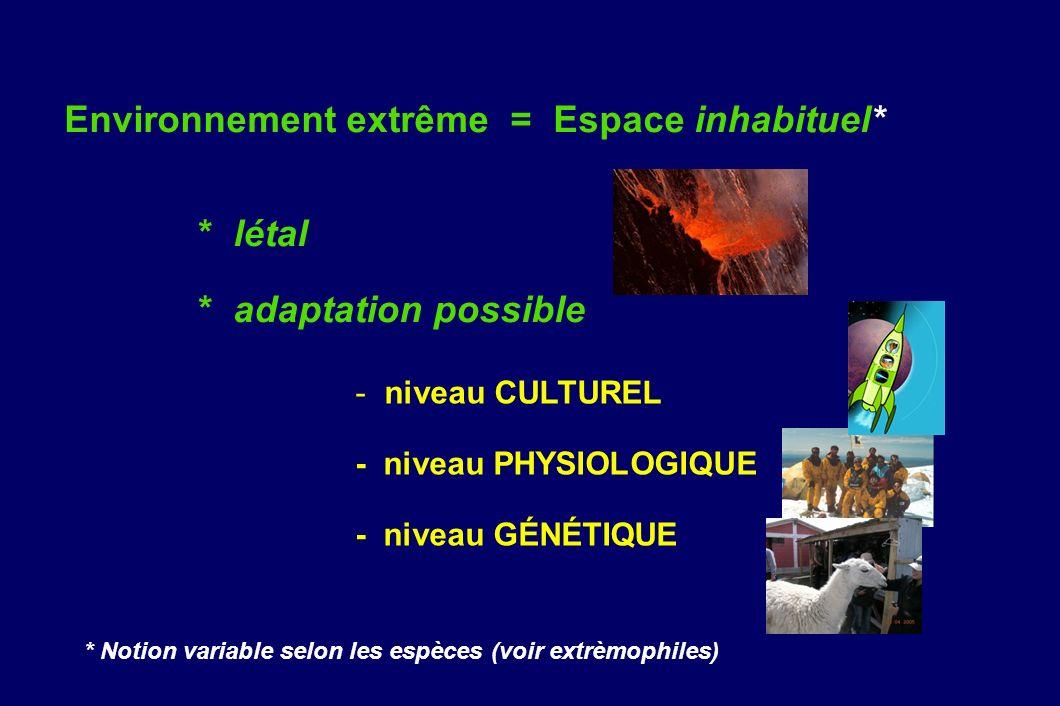 Environnement extrême = Espace inhabituel* * létal * adaptation possible