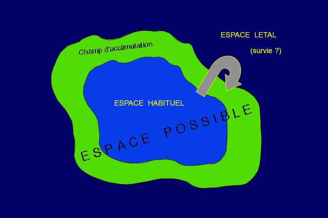 ESPACE HABITUEL ESPACE LETAL (survie )
