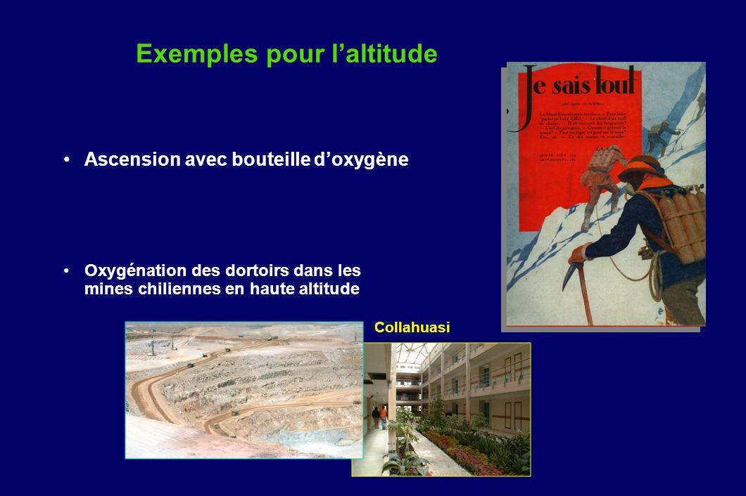 Exemples pour l'altitude