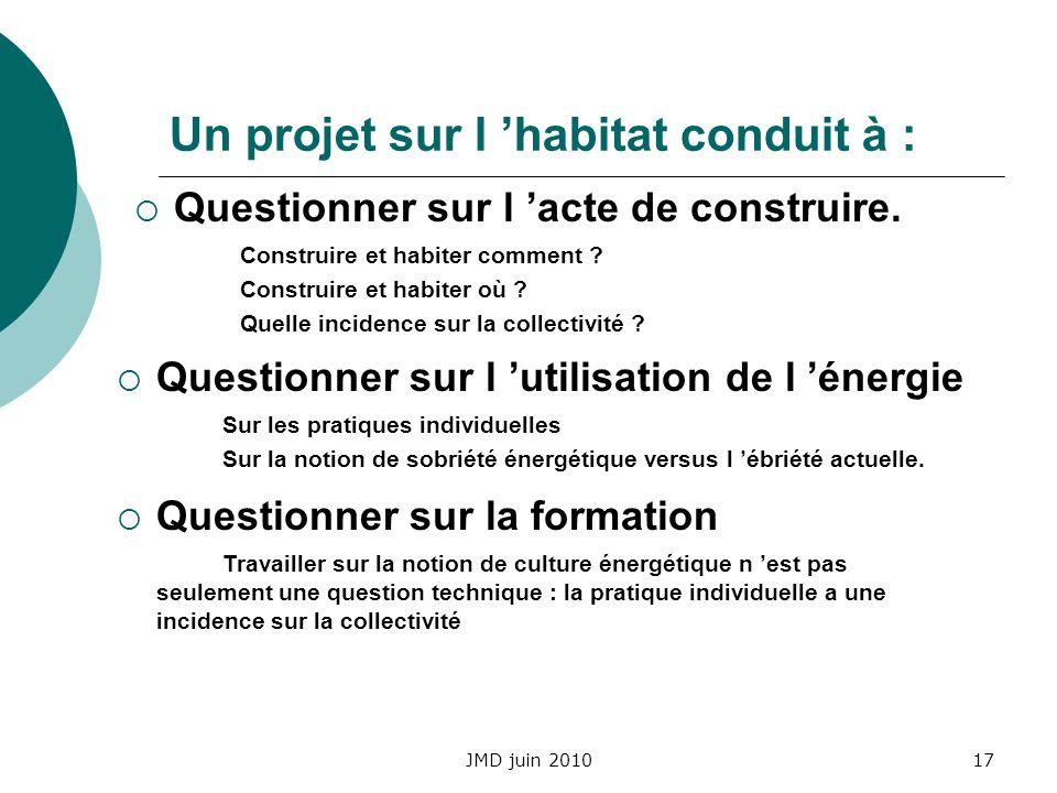 Un projet sur l 'habitat conduit à :