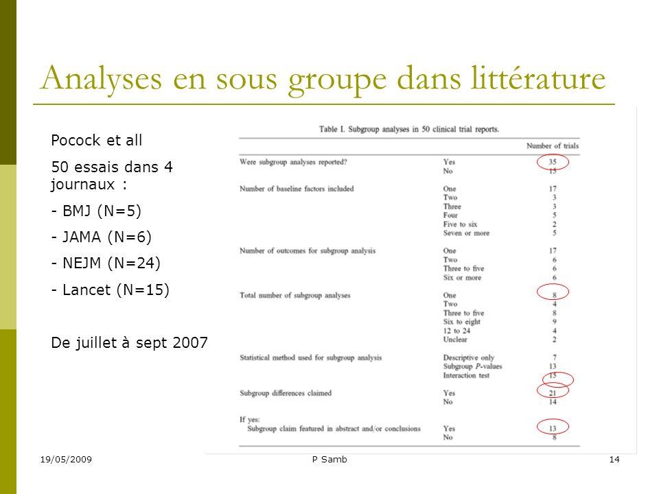 Analyses en sous groupe dans littérature