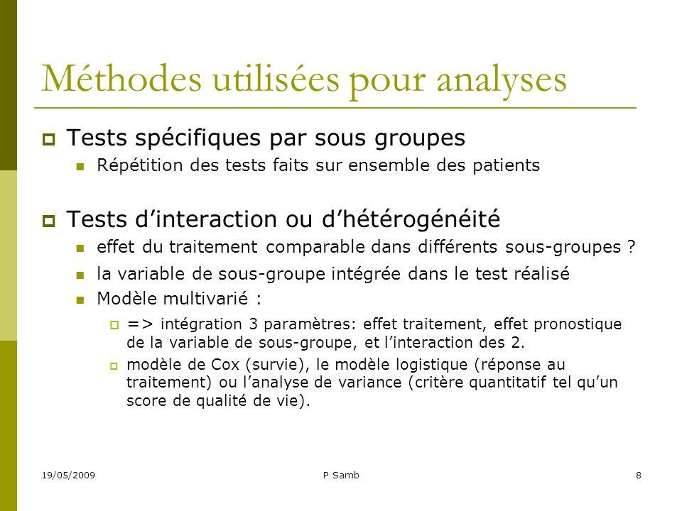 Méthodes utilisées pour analyses