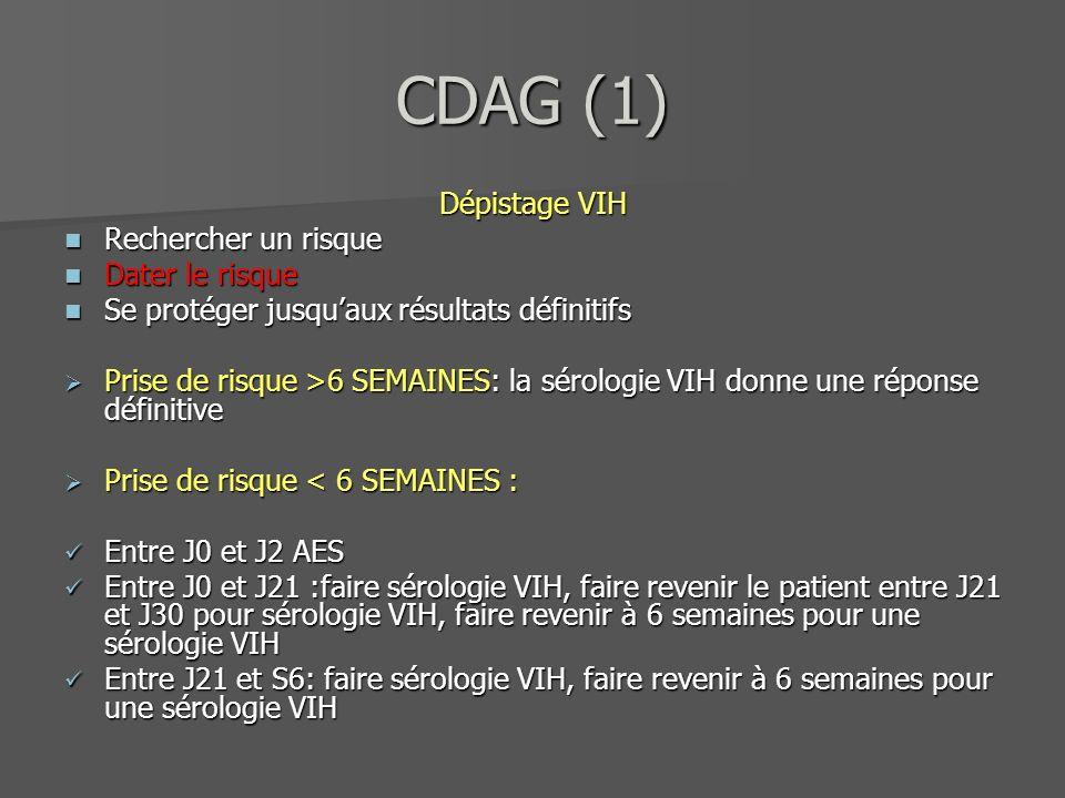 CDAG (1) Dépistage VIH Rechercher un risque Dater le risque