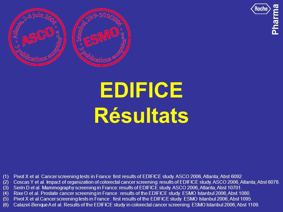 EDIFICE RésultatsLes résultats de Edifice ont été acceptés et présentés au Congrès de l'American Society of Oncology en juin 2006.