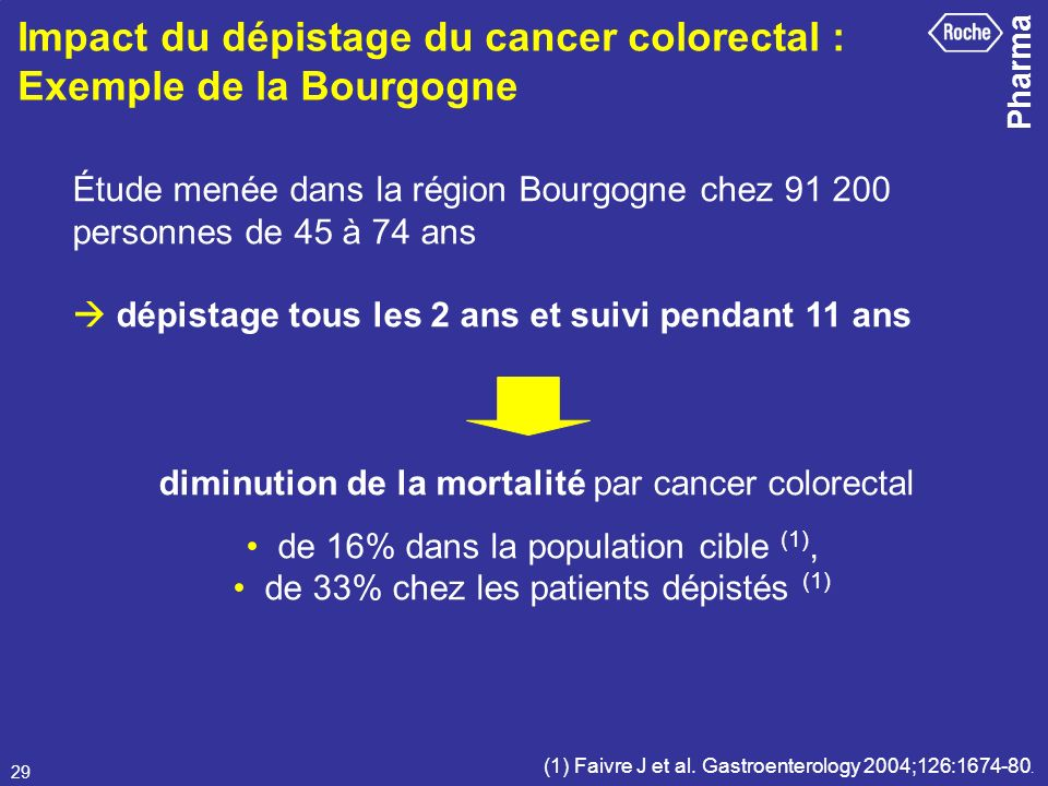 Impact du dépistage du cancer colorectal : Exemple de la Bourgogne