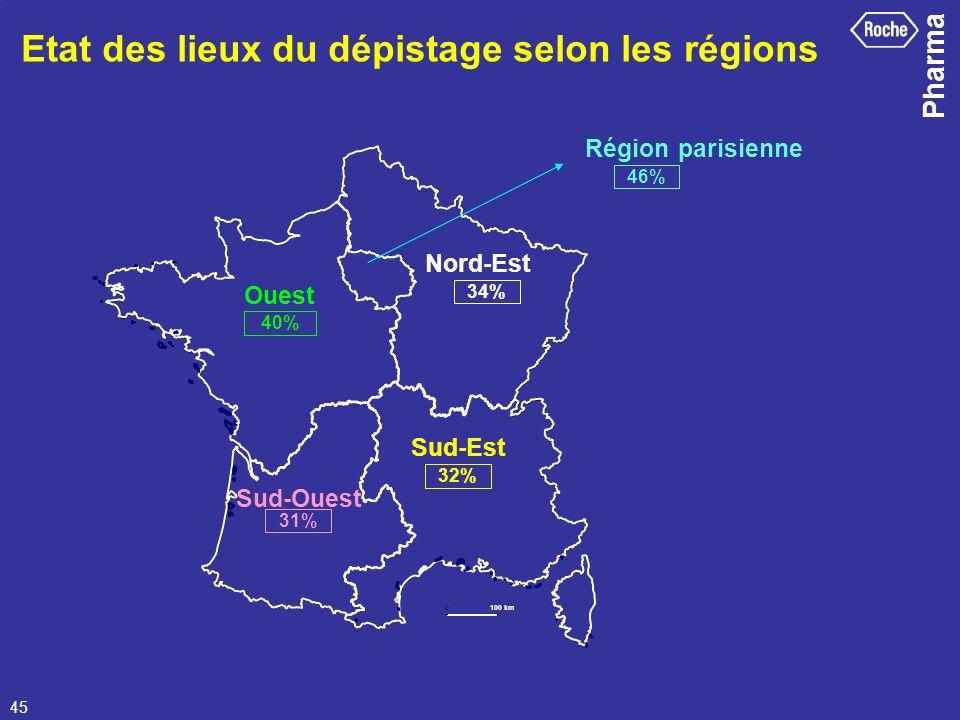 Etat des lieux du dépistage selon les régions