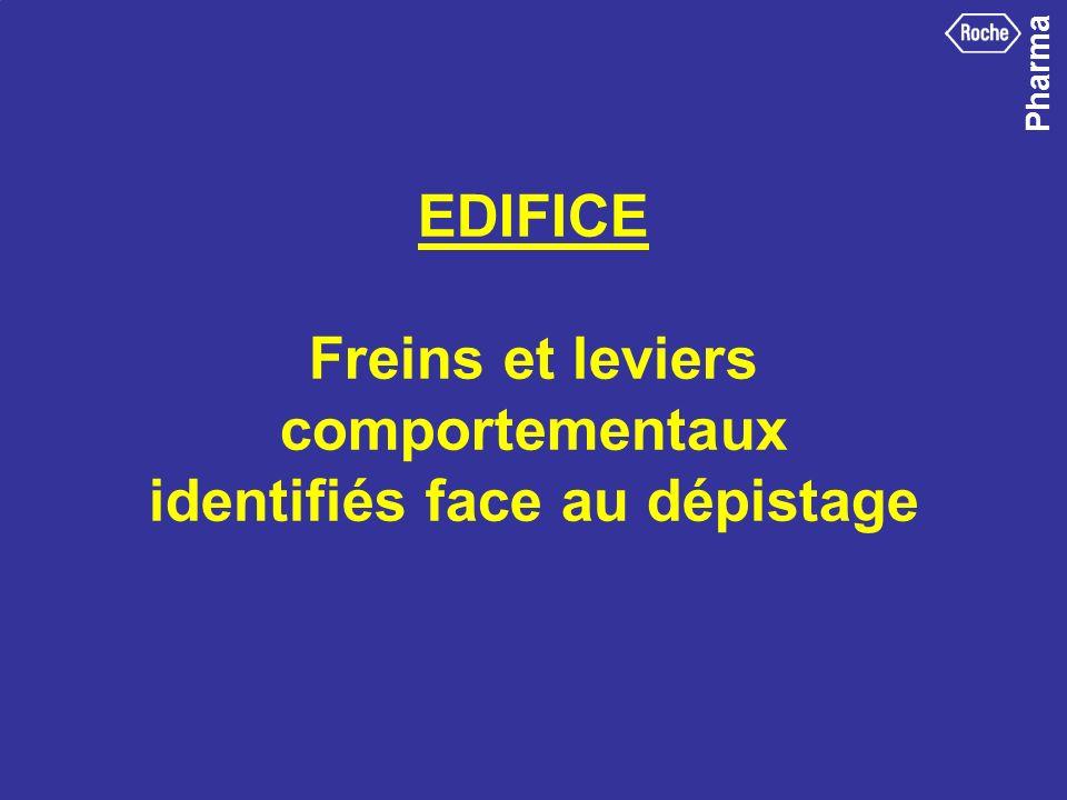 EDIFICE Freins et leviers comportementaux identifiés face au dépistage