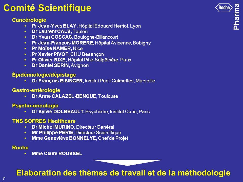 Elaboration des thèmes de travail et de la méthodologie