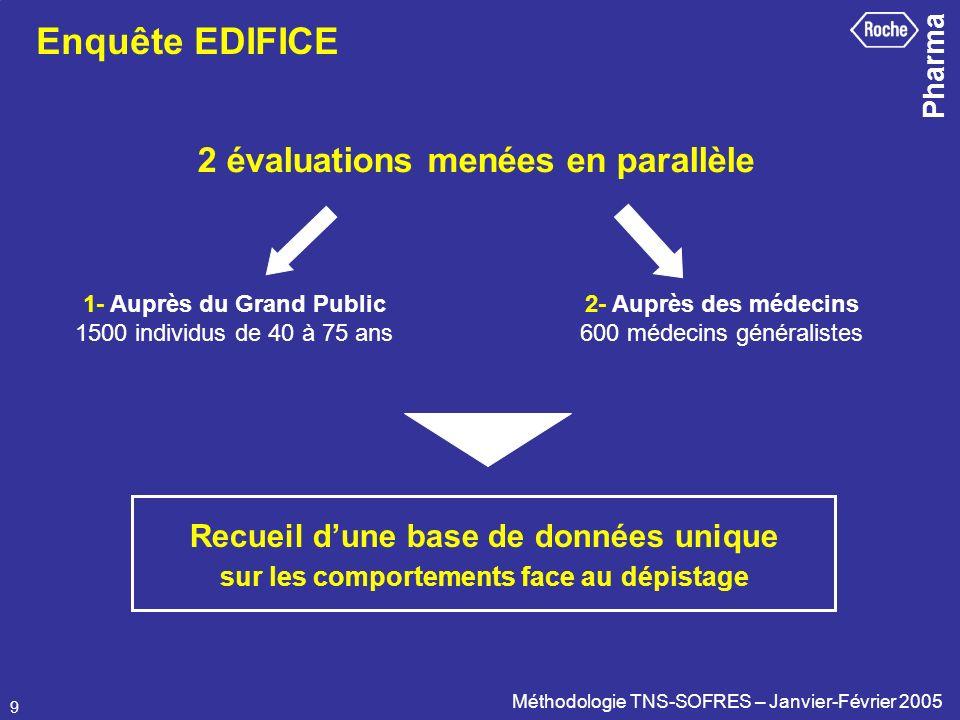Enquête EDIFICE 2 évaluations menées en parallèle