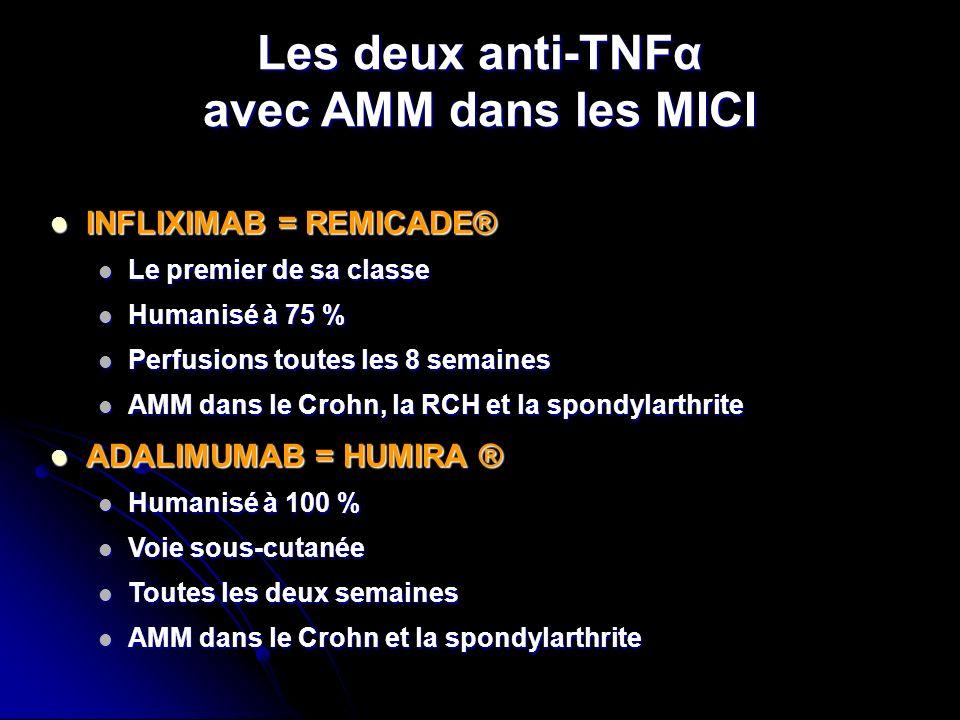 Les deux anti-TNFα avec AMM dans les MICI
