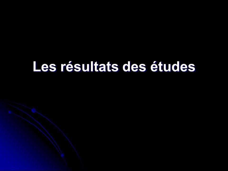 Les résultats des études