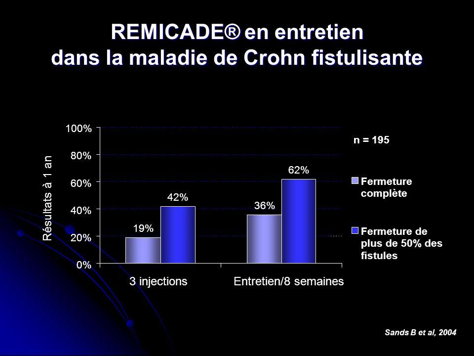 REMICADE® en entretien dans la maladie de Crohn fistulisante