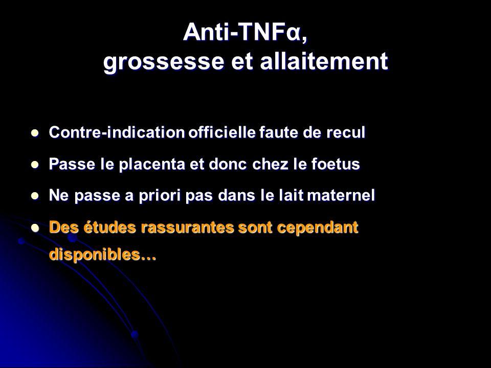 Anti-TNFα, grossesse et allaitement
