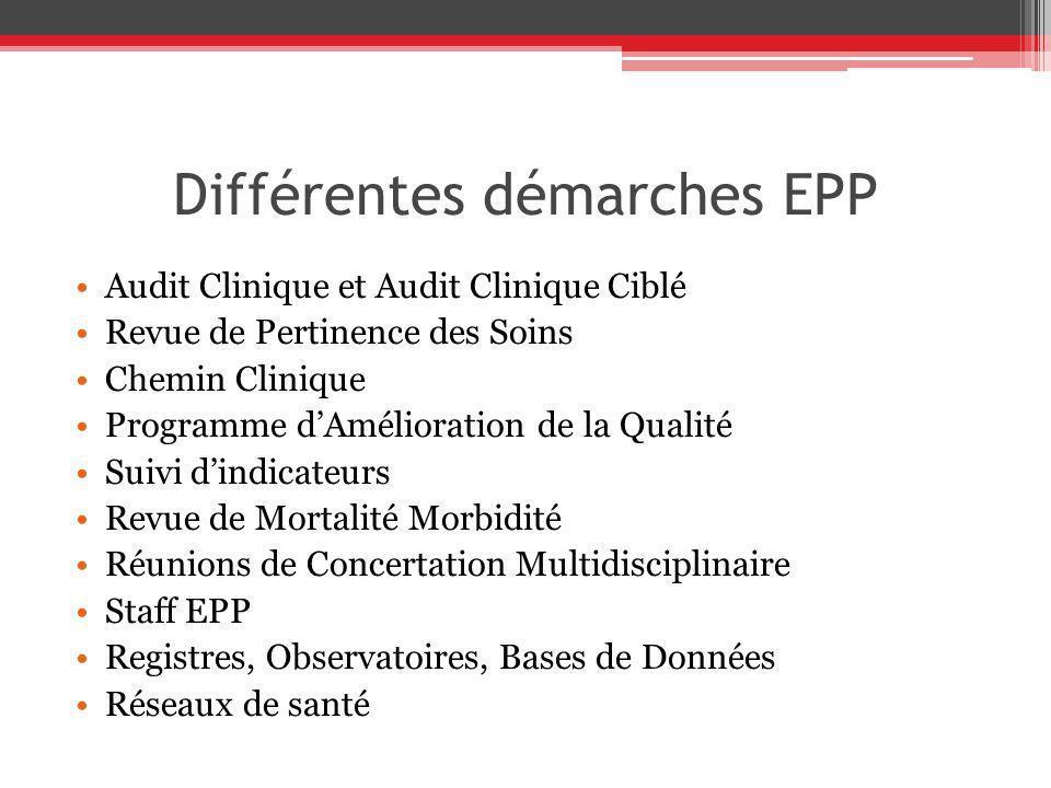 Différentes démarches EPP