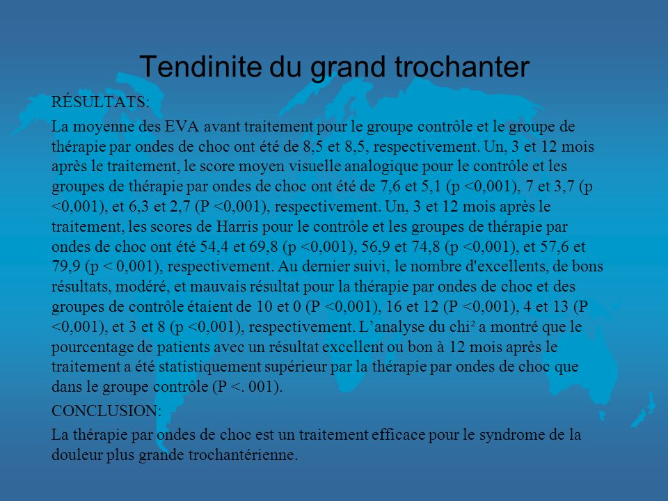 Tendinite du grand trochanter