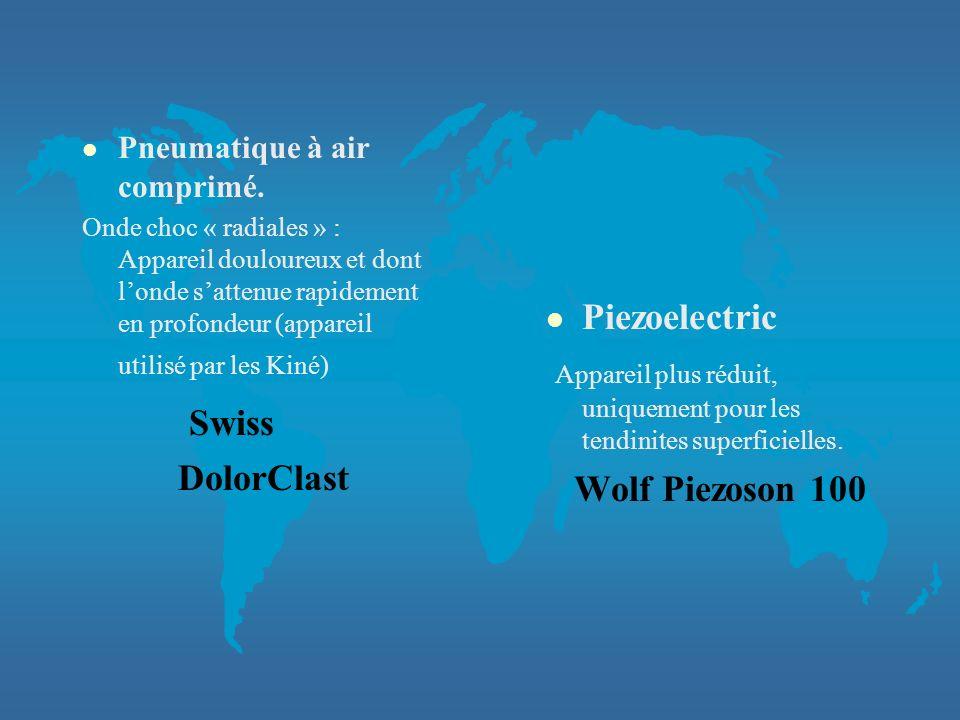 Swiss DolorClast Piezoelectric