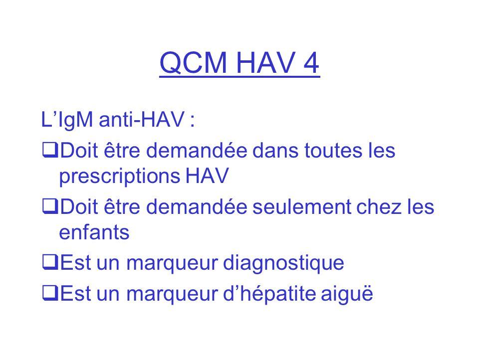QCM HAV 4 L'IgM anti-HAV :
