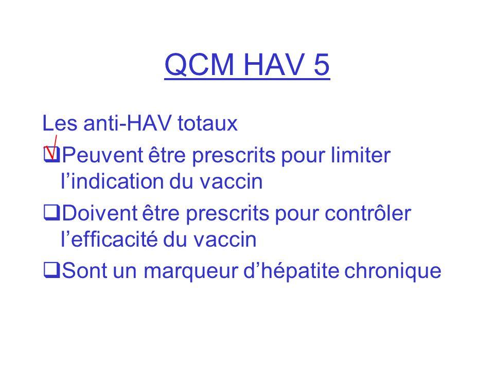 QCM HAV 5 √ Les anti-HAV totaux