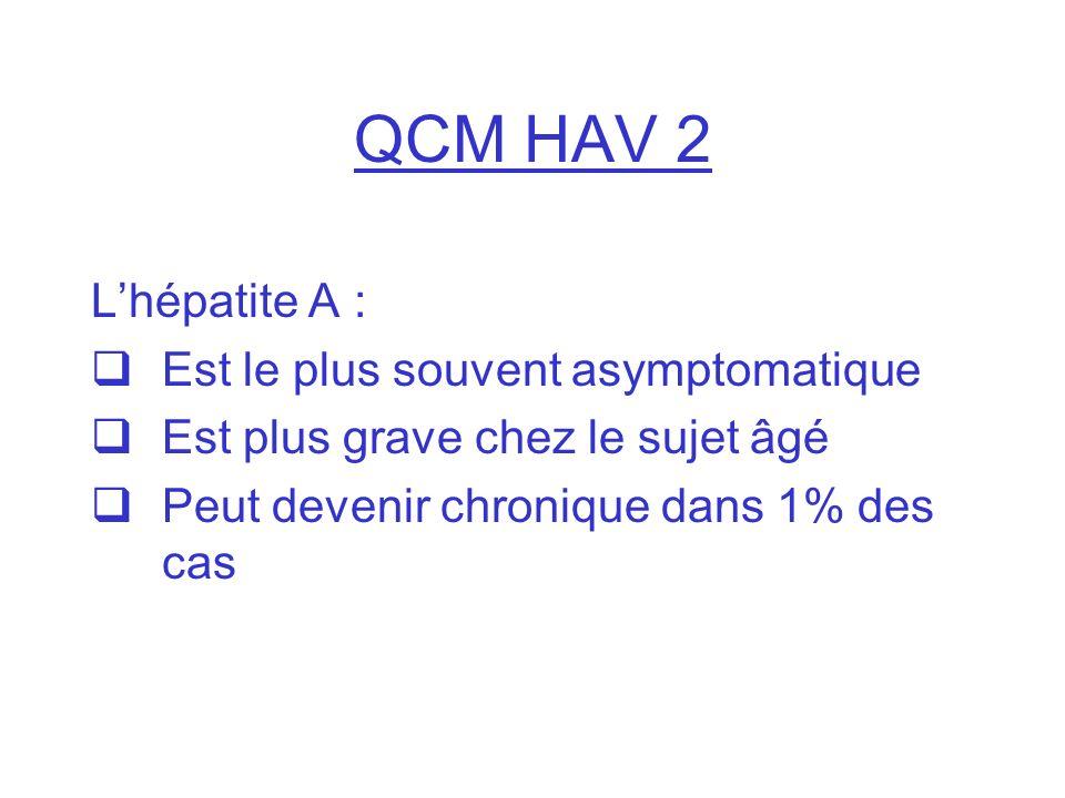 QCM HAV 2 L'hépatite A : Est le plus souvent asymptomatique