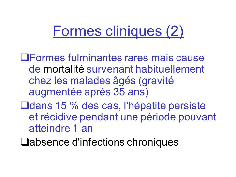 Formes cliniques (2) Formes fulminantes rares mais cause de mortalité survenant habituellement chez les malades âgés (gravité augmentée après 35 ans)