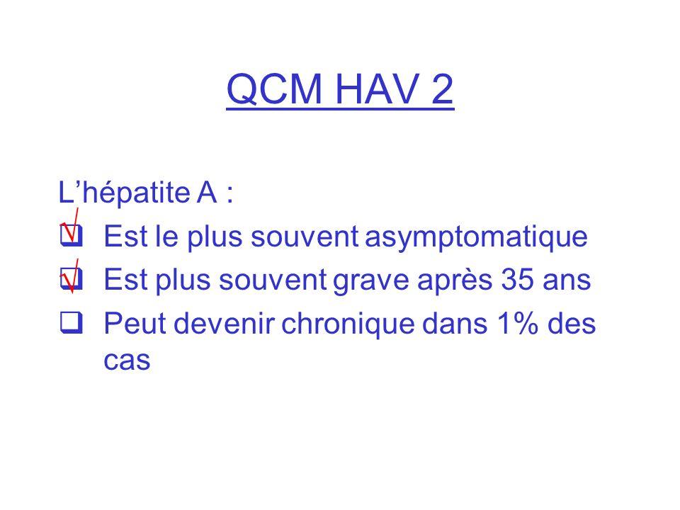 QCM HAV 2 √ √ L'hépatite A : Est le plus souvent asymptomatique