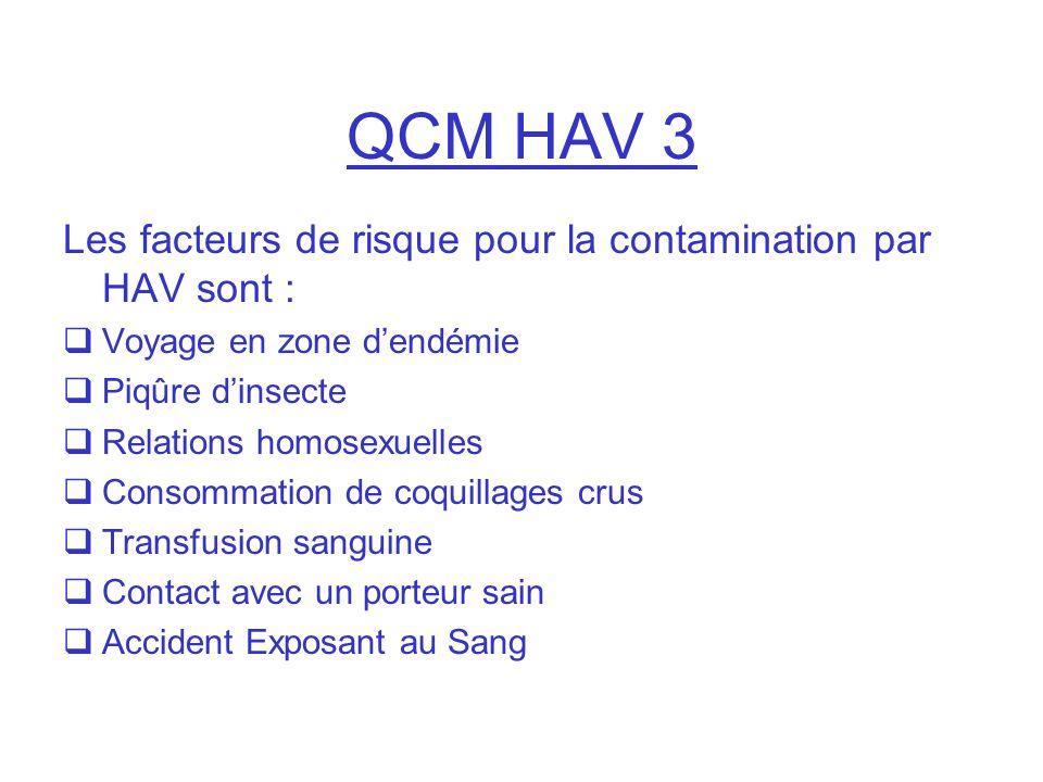 QCM HAV 3 Les facteurs de risque pour la contamination par HAV sont :
