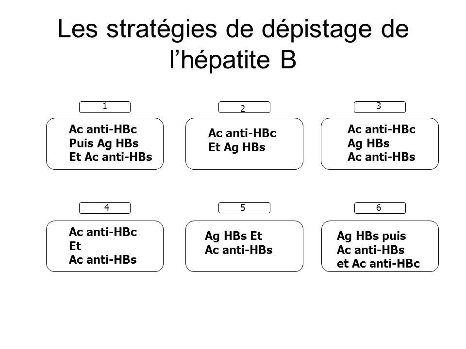Les stratégies de dépistage de l'hépatite B