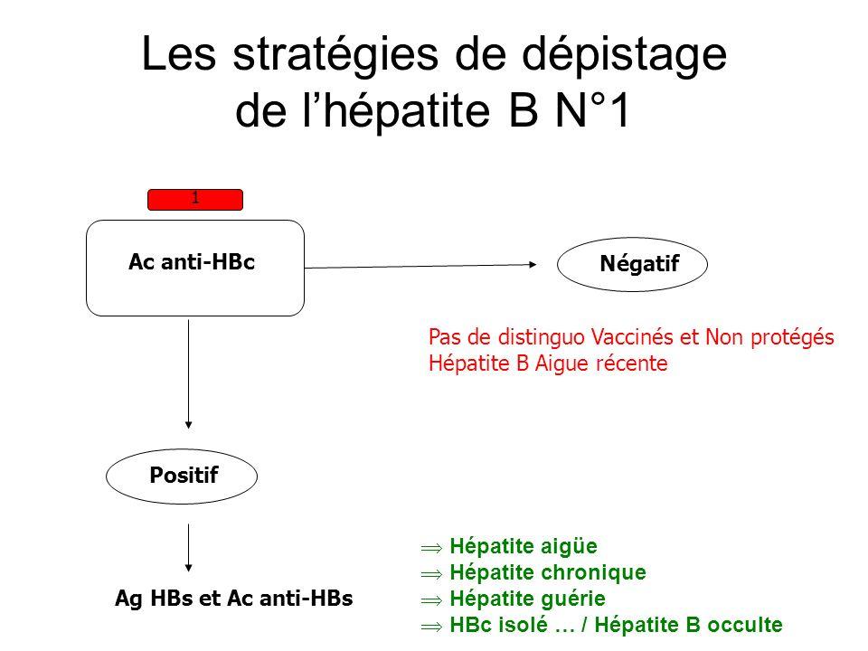 Les stratégies de dépistage de l'hépatite B N°1