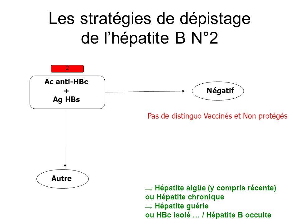 Les stratégies de dépistage de l'hépatite B N°2