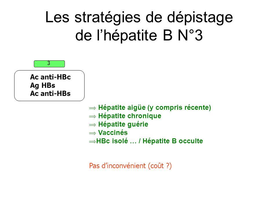 Les stratégies de dépistage de l'hépatite B N°3