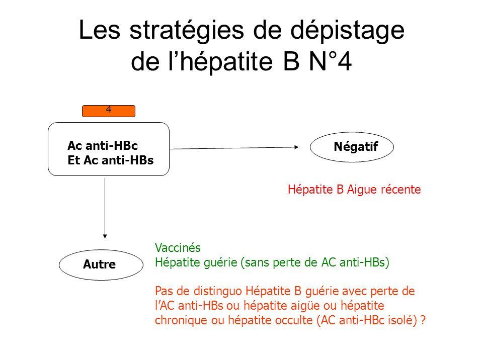 Les stratégies de dépistage de l'hépatite B N°4