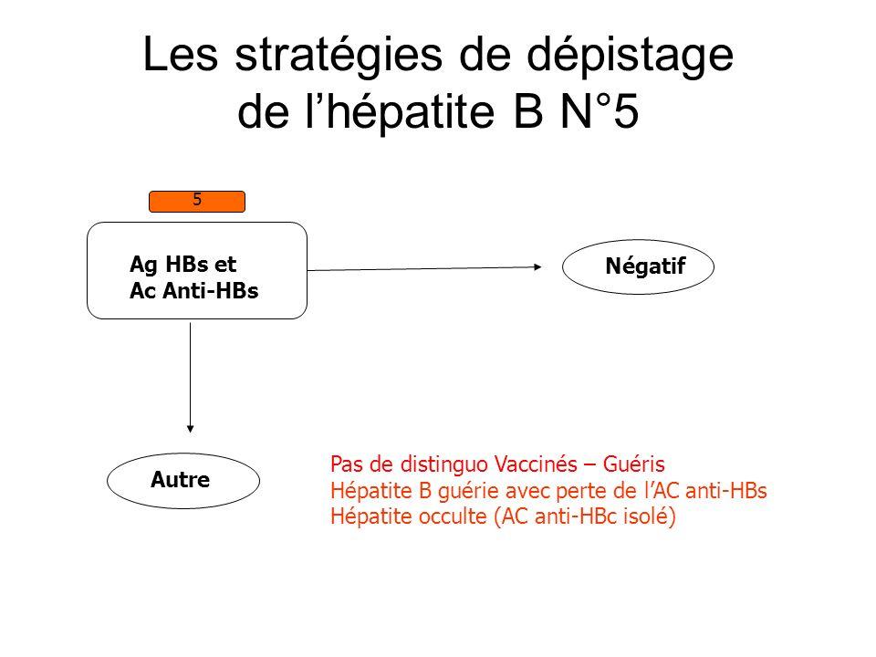 Les stratégies de dépistage de l'hépatite B N°5