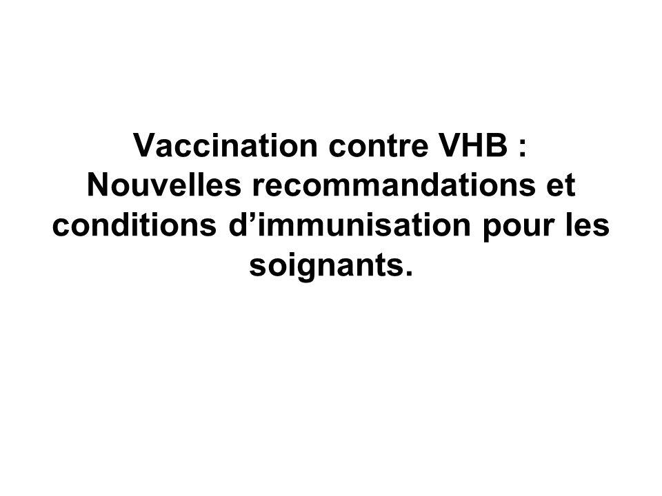 Vaccination contre VHB : Nouvelles recommandations et conditions d'immunisation pour les soignants.