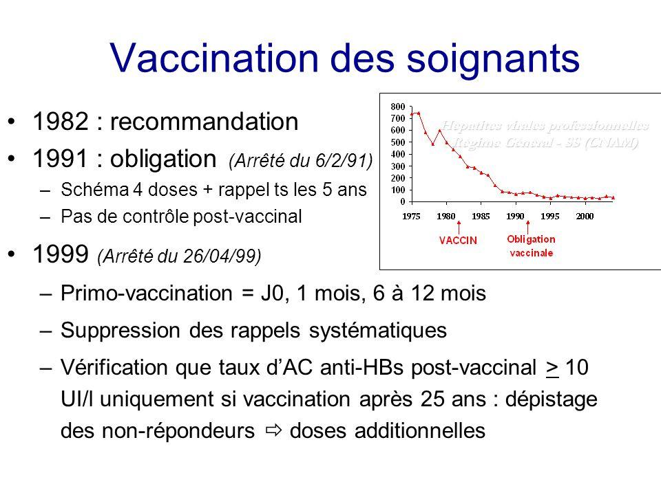 Vaccination des soignants