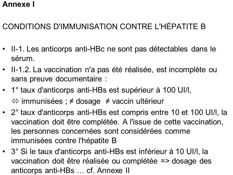 Annexe I CONDITIONS D IMMUNISATION CONTRE L HÉPATITE B. II-1. Les anticorps anti-HBc ne sont pas détectables dans le sérum.