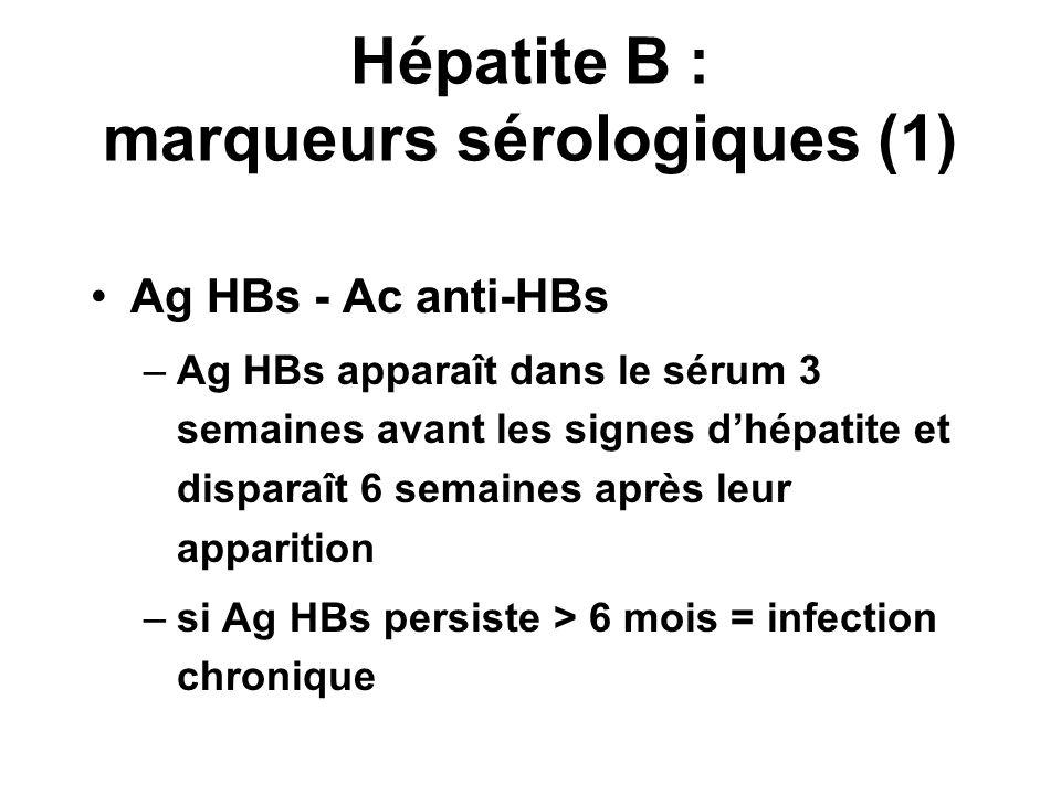 Hépatite B : marqueurs sérologiques (1)