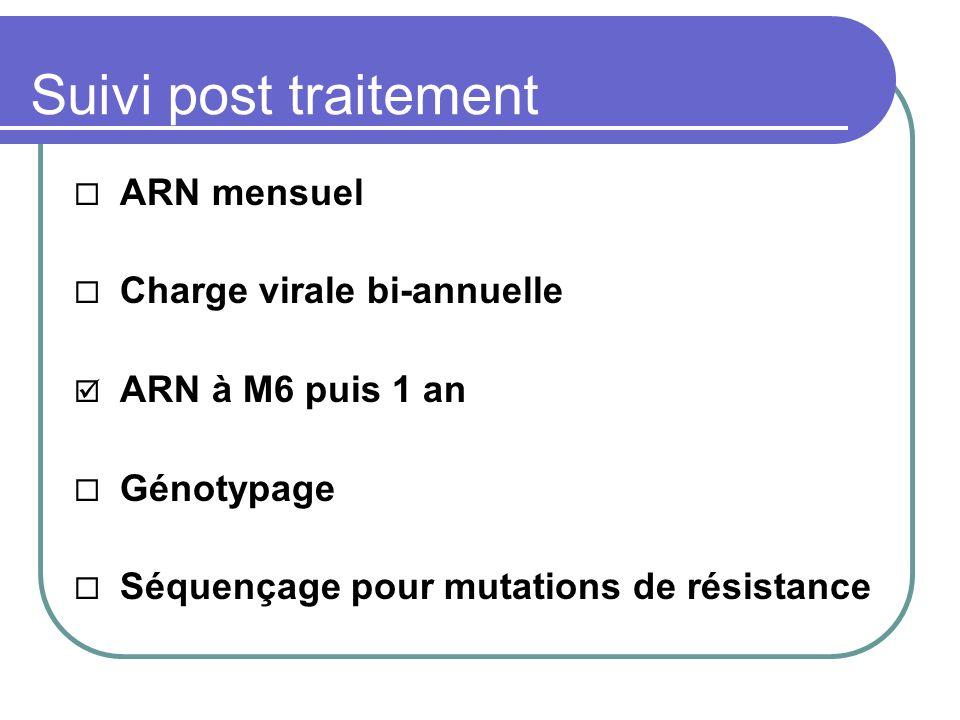 Suivi post traitement ARN mensuel Charge virale bi-annuelle