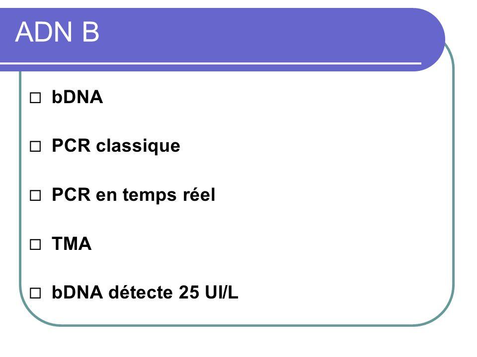 ADN B bDNA PCR classique PCR en temps réel TMA bDNA détecte 25 UI/L