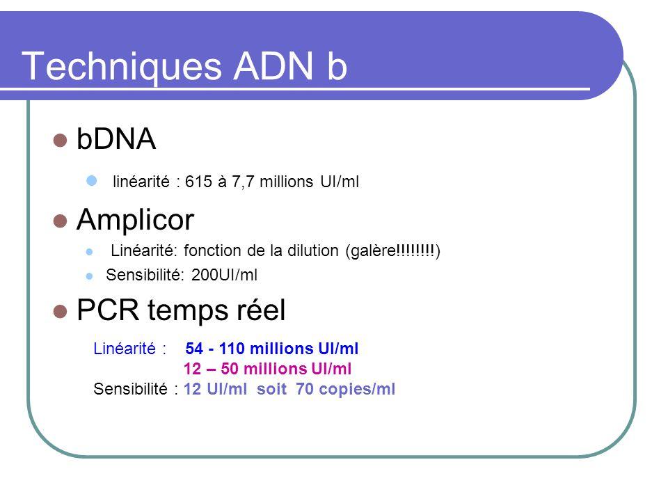 Techniques ADN b bDNA Amplicor PCR temps réel
