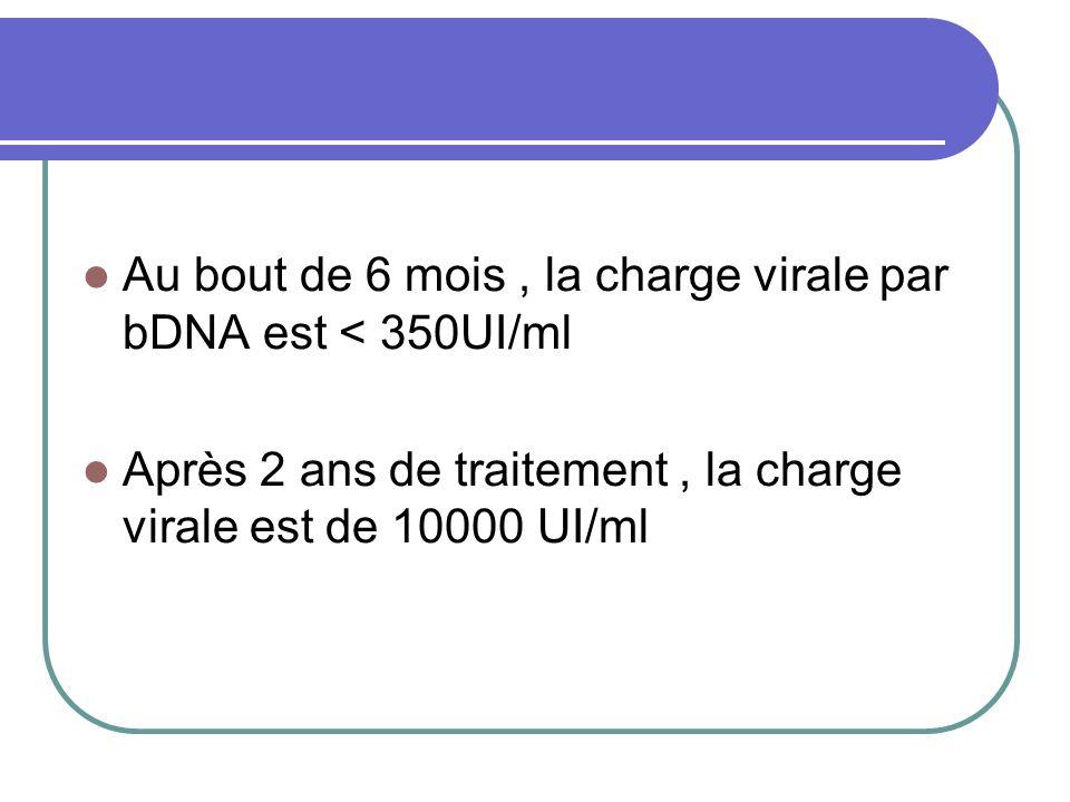 Au bout de 6 mois , la charge virale par bDNA est < 350UI/ml