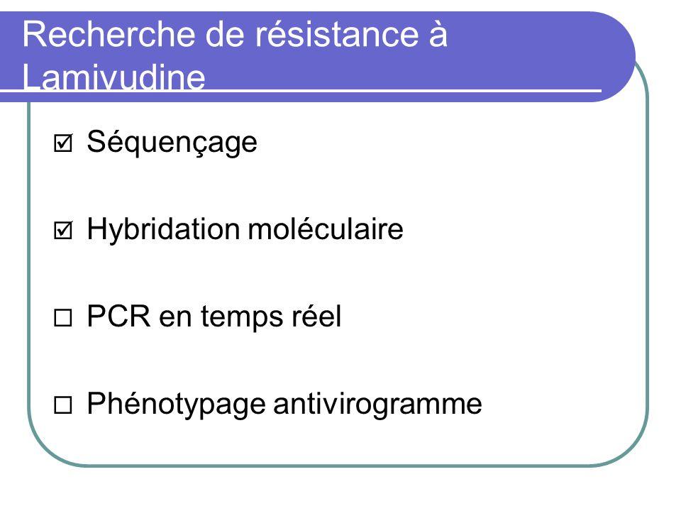 Recherche de résistance à Lamivudine