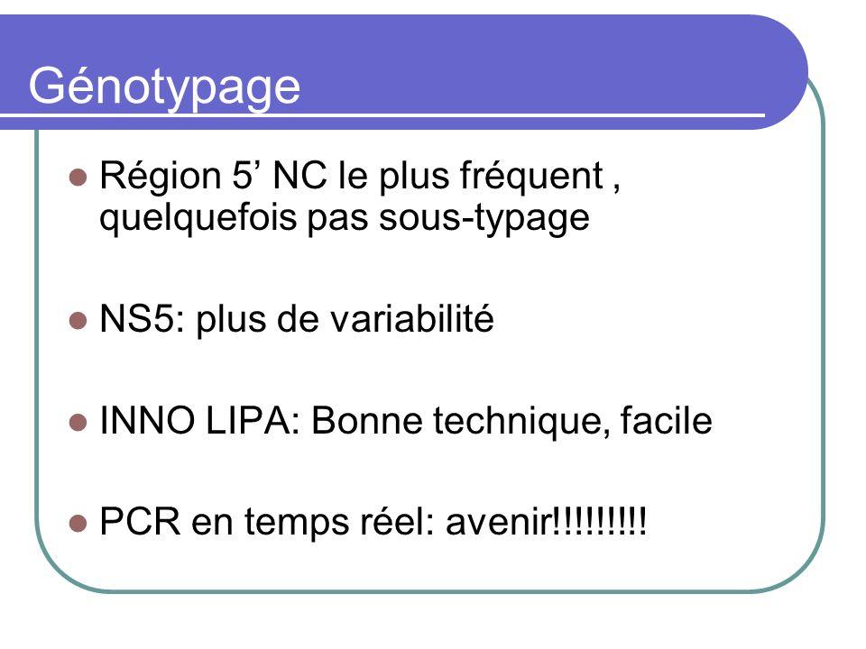 Génotypage Région 5' NC le plus fréquent , quelquefois pas sous-typage