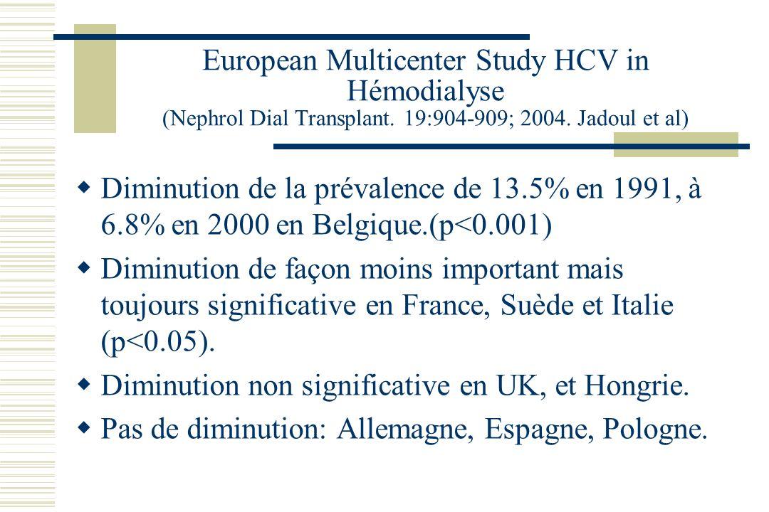 European Multicenter Study HCV in Hémodialyse (Nephrol Dial Transplant